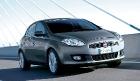 Автомобили Fiat - качество и надежность