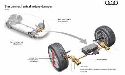 Инженеры Audi сконструировали амортизаторы нового типа