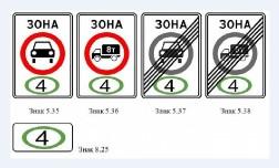 Новые дорожные знаки: курс на экологичность на российских дорогах